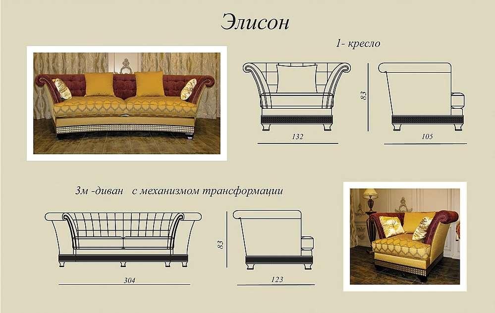 Размеры и схемы дивана Элисон