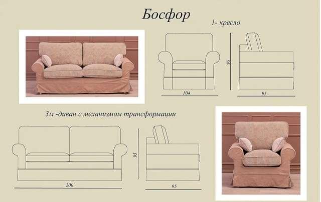 Размеры схемы дивана и кресел Босфор.