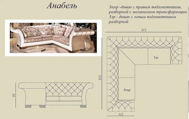 Схема и размеры дивана Анабелль.