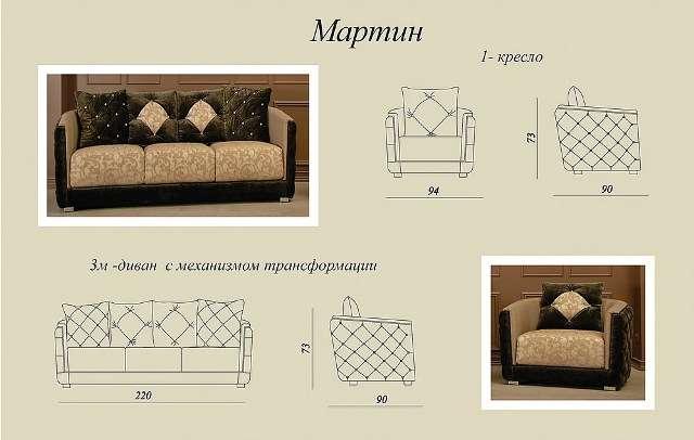 Схемы и размеры дивана Мартин