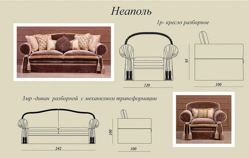 Схемы и размеры дивана Неаполь