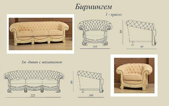 Схема дивана и кресел Бирмингем, Гранд